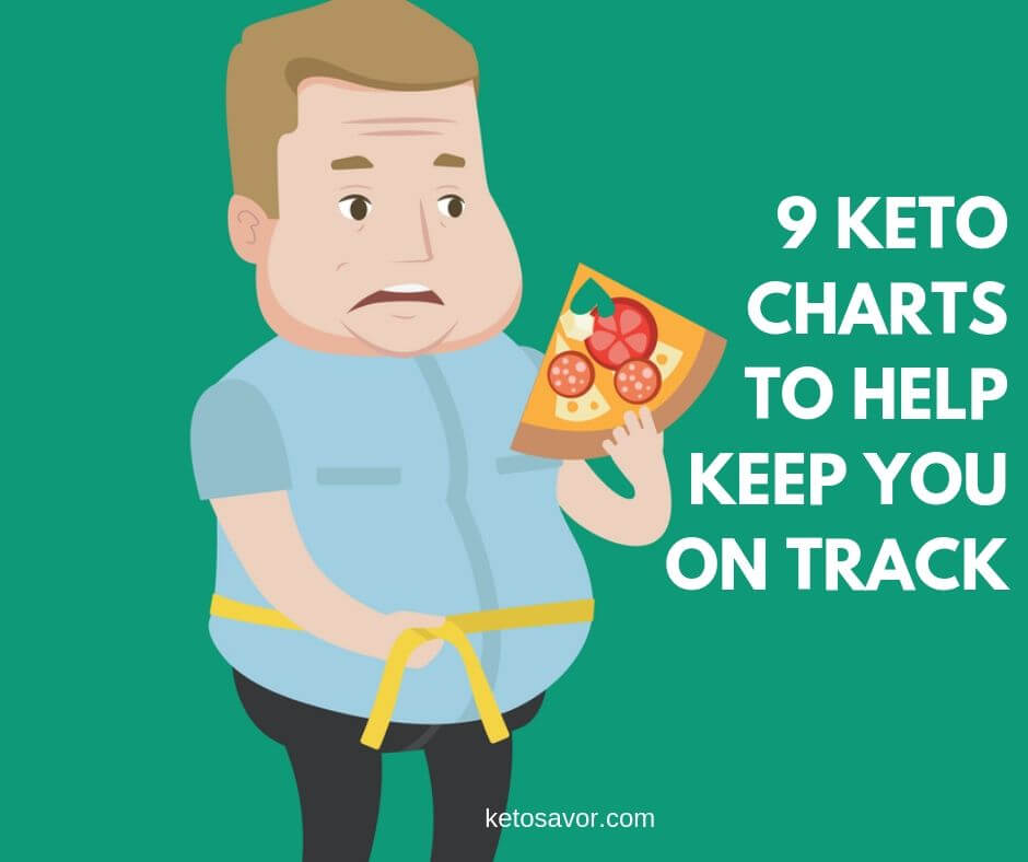 Keto charts to help you on track
