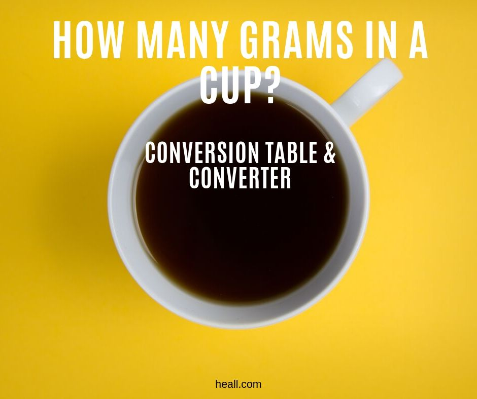 How Many Grams in a Cup