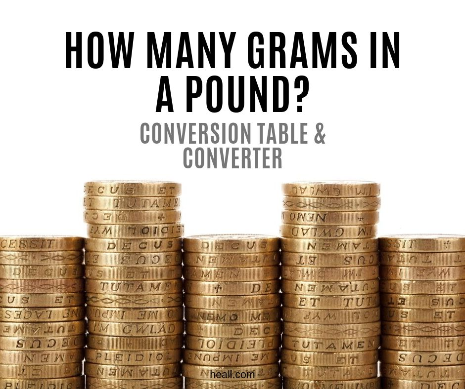 How Many Grams in a Pound?