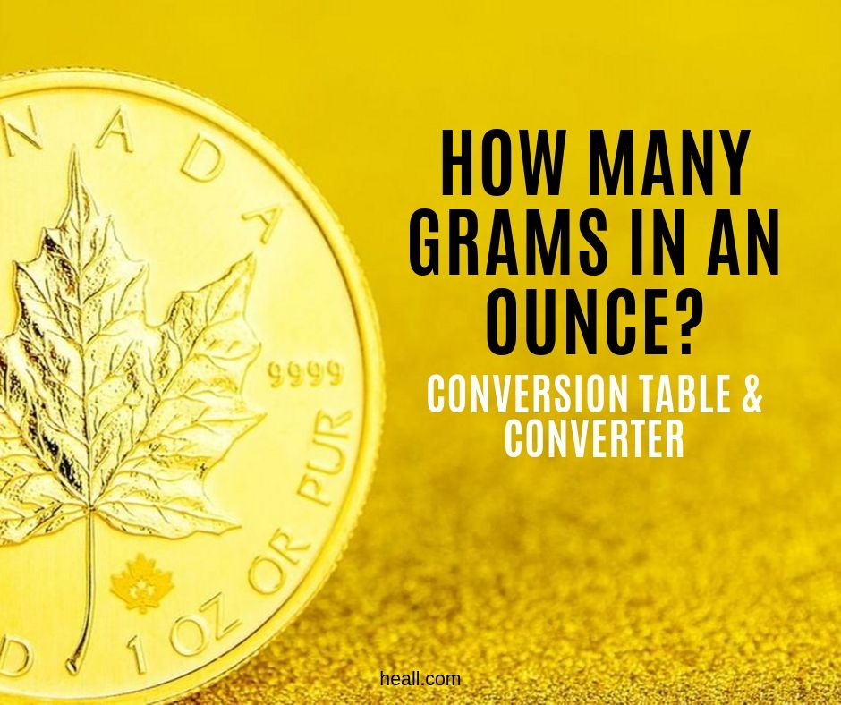 How Many Grams in an Ounce?