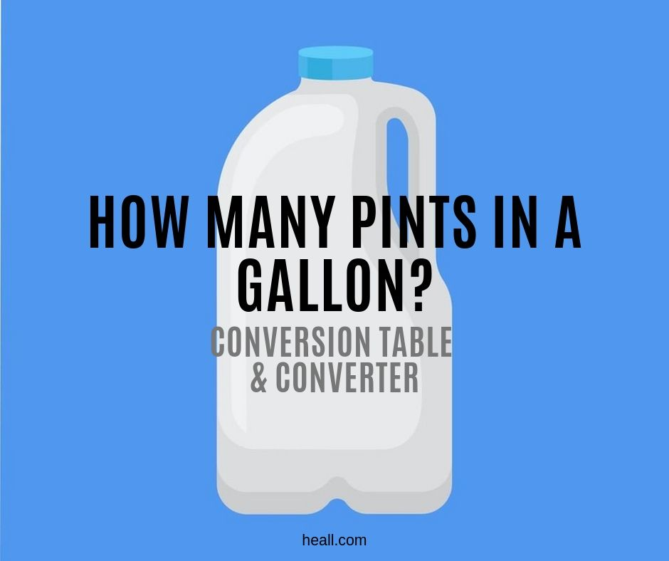 How Many Pints in a Gallon?